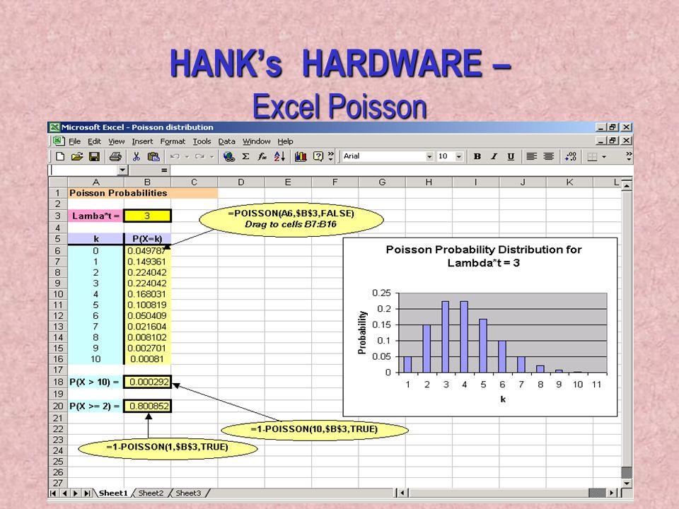 HANK's HARDWARE – Excel Poisson