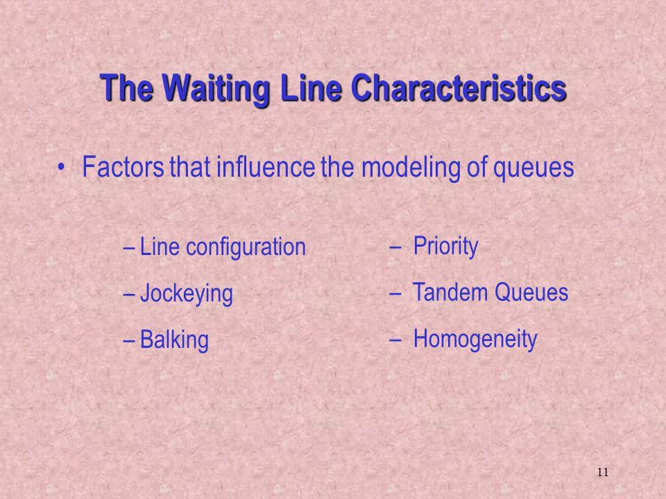 The Waiting Line Characteristics