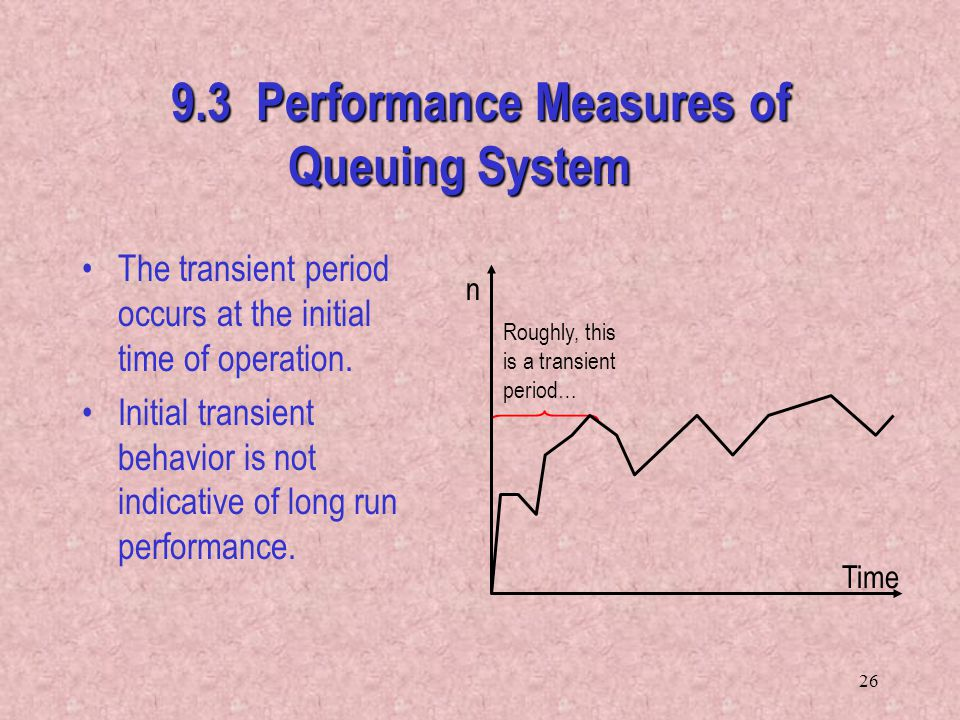 9.3 Performance Measures of Queuing System