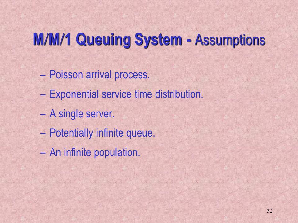 M/M/1 Queuing System - Assumptions