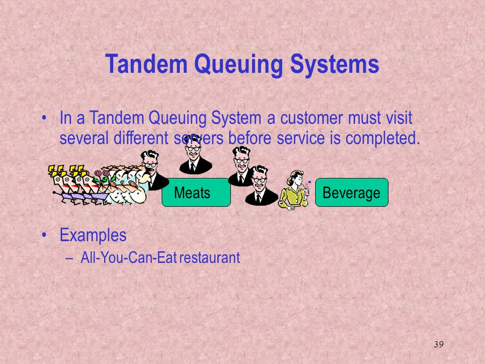 Tandem Queuing Systems