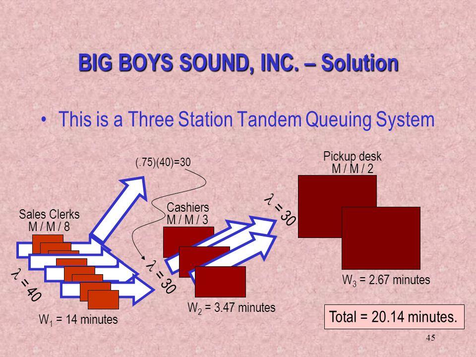 BIG BOYS SOUND, INC. – Solution