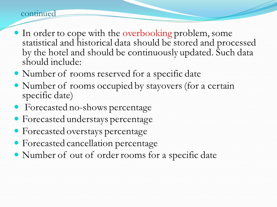 Number of rooms reserved for a specific date