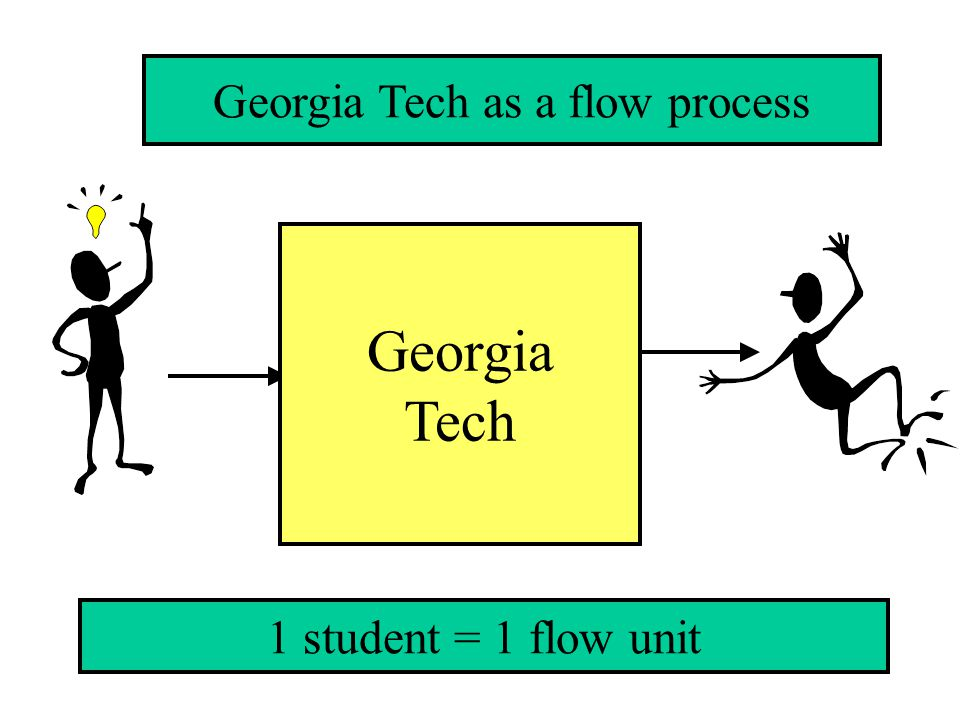 Georgia Tech as a flow process