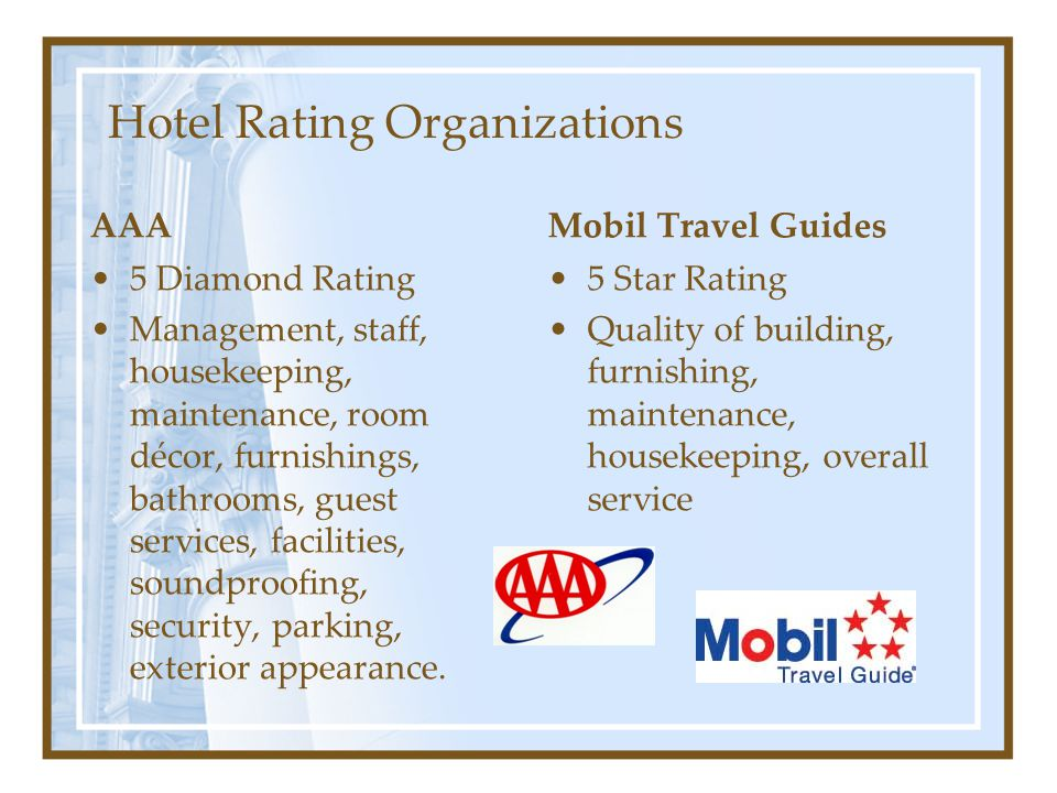 Hotel Rating Organizations