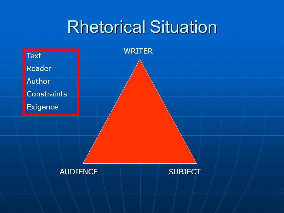 Rhetorical Situation WRITER Text Reader Author Constraints Exigence