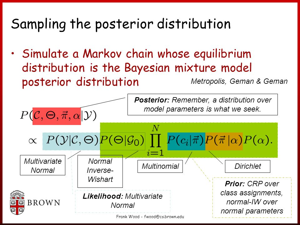 Sampling the posterior distribution