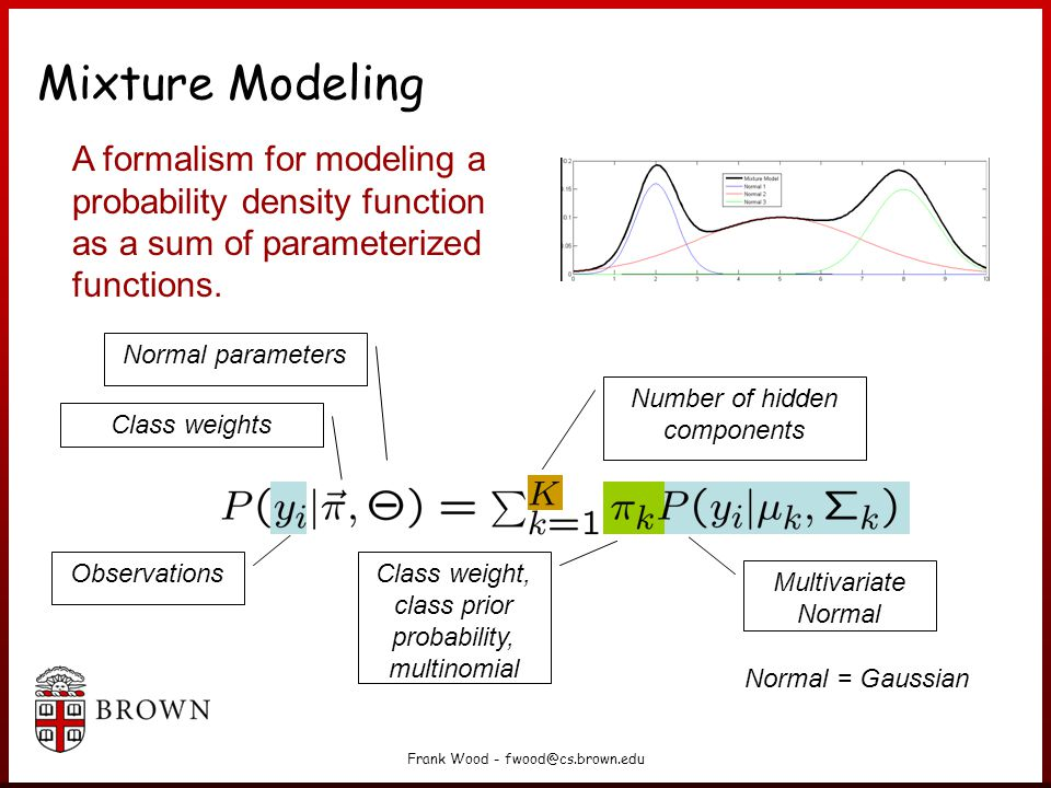 Mixture Modeling A formalism for modeling a probability density function as a sum of parameterized functions.