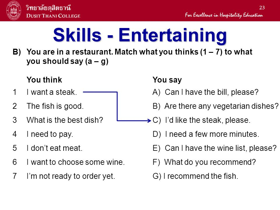 Skills - Entertaining You are in a restaurant. Match what you thinks (1 – 7) to what. you should say (a – g)
