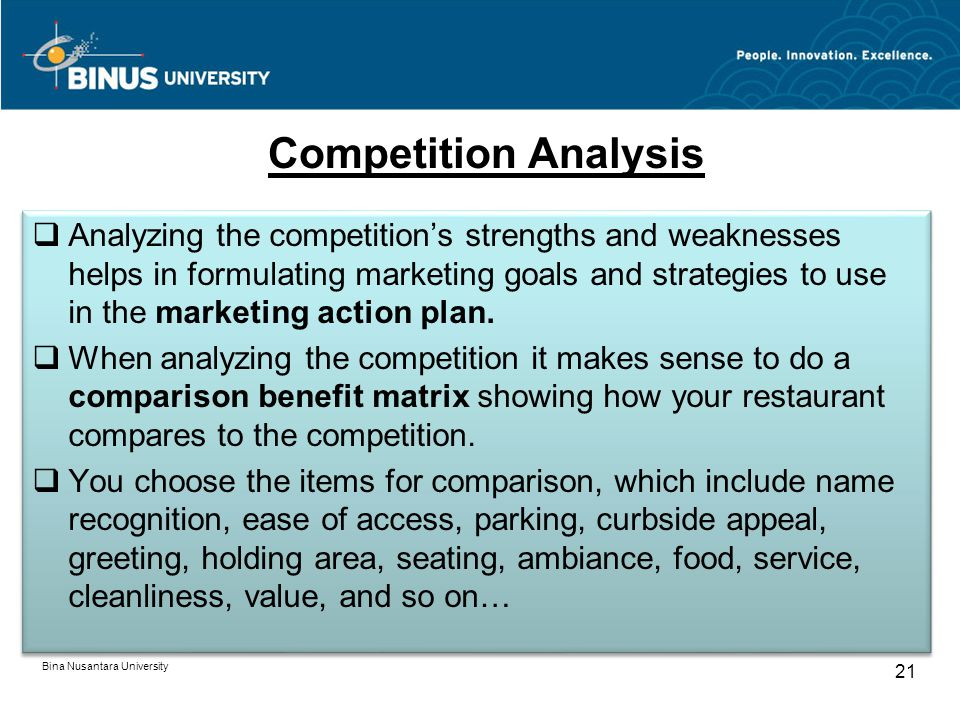 Competition Analysis
