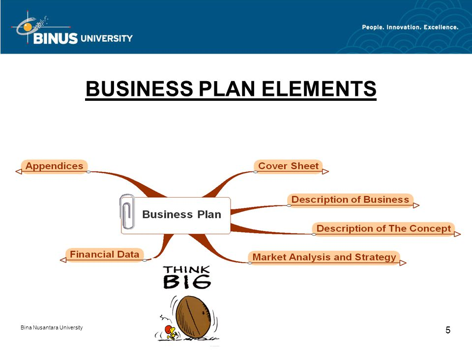 What Are The '5 Parts of Every Business'?