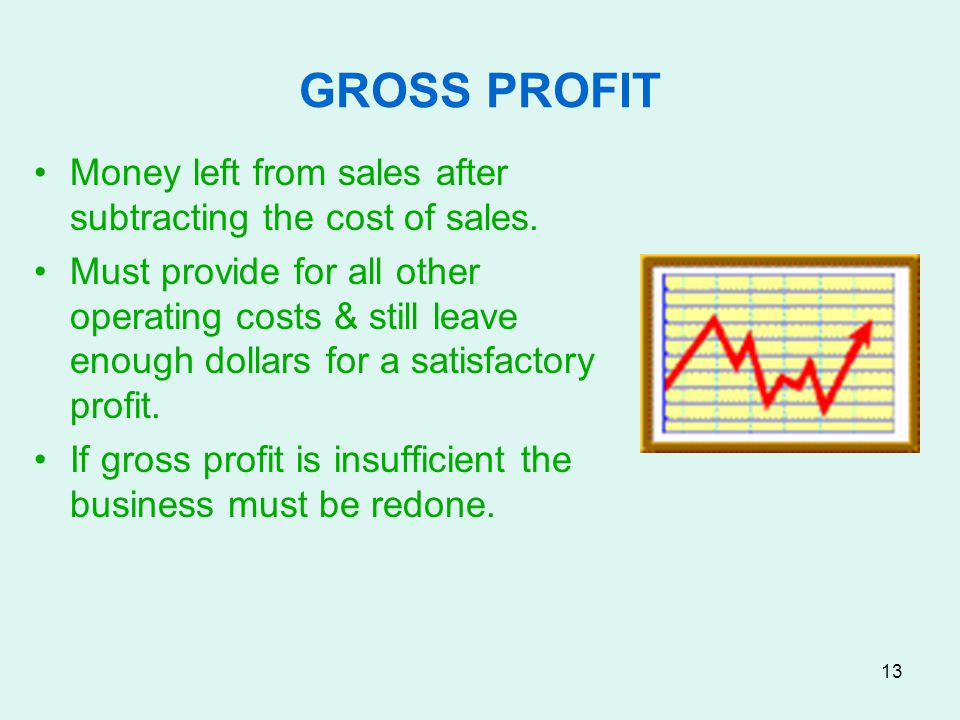 GROSS PROFIT Money left from sales after subtracting the cost of sales.