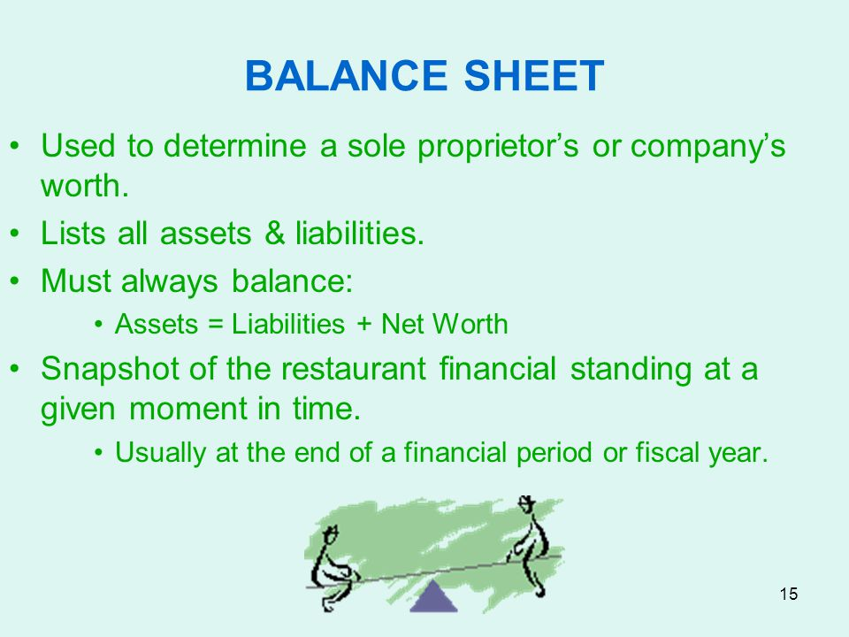 BALANCE SHEET Used to determine a sole proprietor's or company's worth. Lists all assets & liabilities.