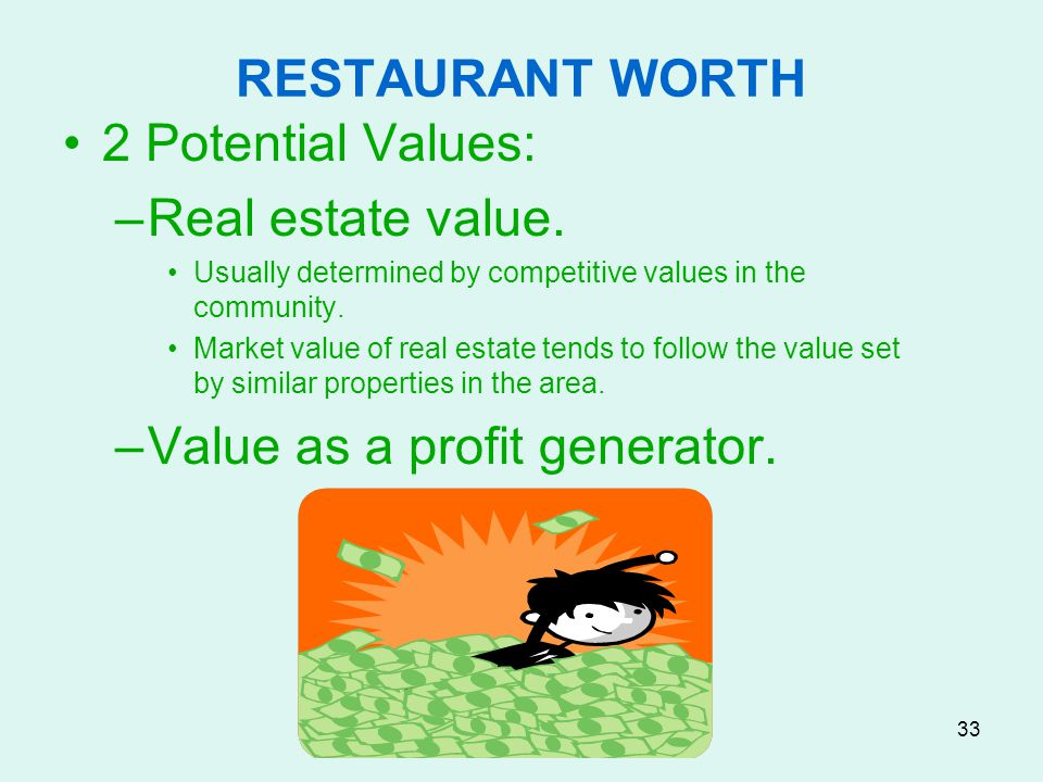 Value as a profit generator.