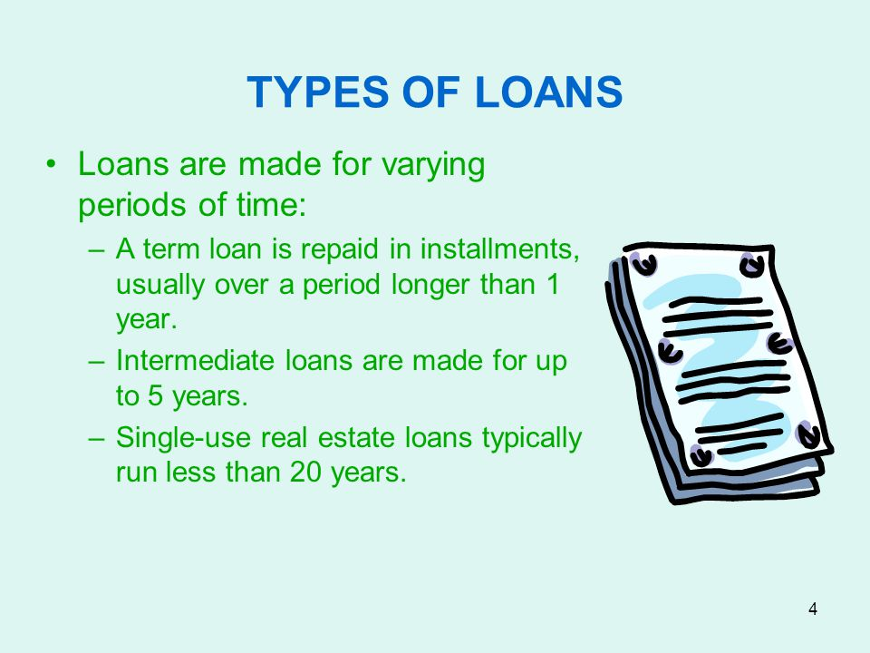 TYPES OF LOANS Loans are made for varying periods of time: