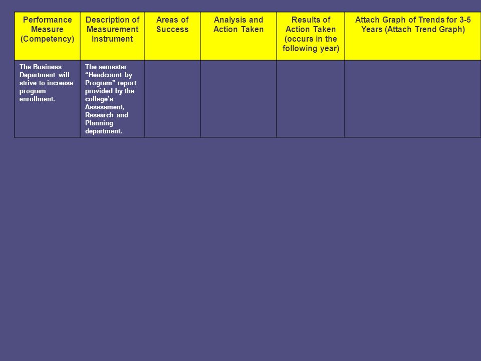 Performance Measure (Competency) Description of Measurement Instrument