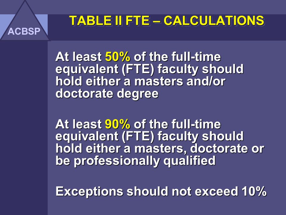 TABLE II FTE – CALCULATIONS