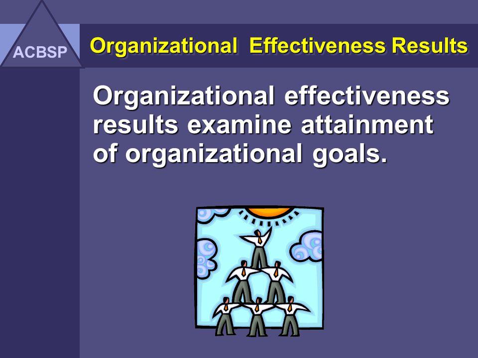 Organizational Effectiveness Results