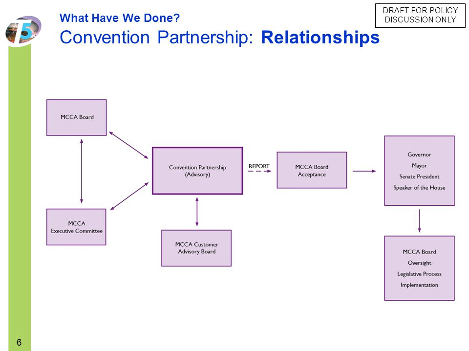Convention Partnership: Relationships