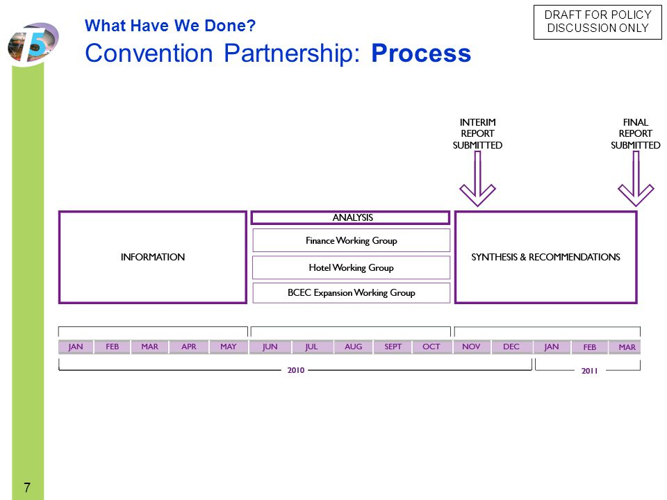 Convention Partnership: Process