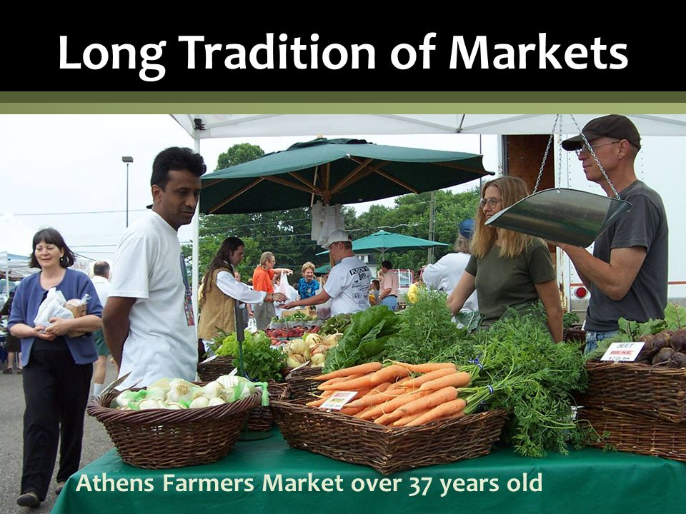 Long Tradition of Markets