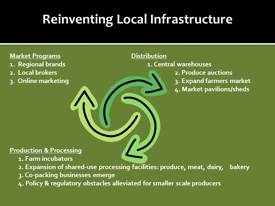 Reinventing Local Infrastructure