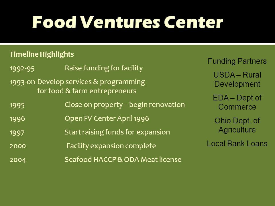 Food Ventures Center Timeline Highlights