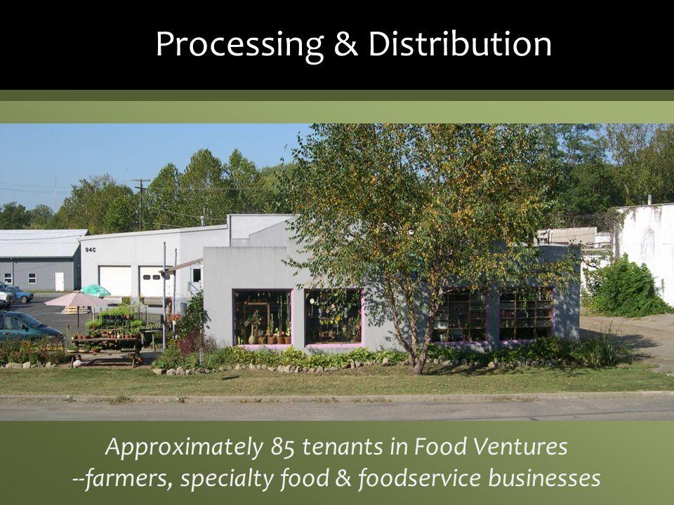 Processing & Distribution