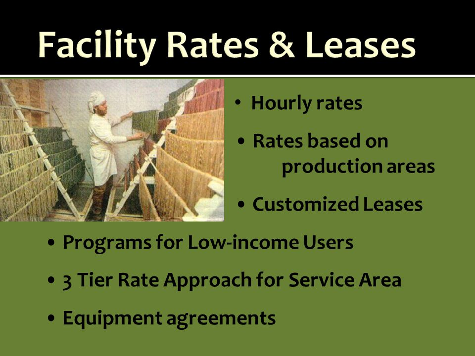 Facility Rates & Leases