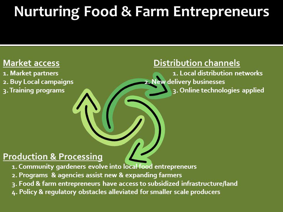 Nurturing Food & Farm Entrepreneurs