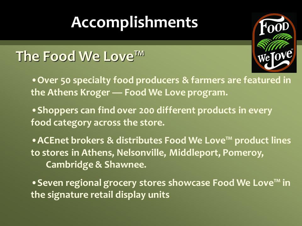 Accomplishments The Food We Love™