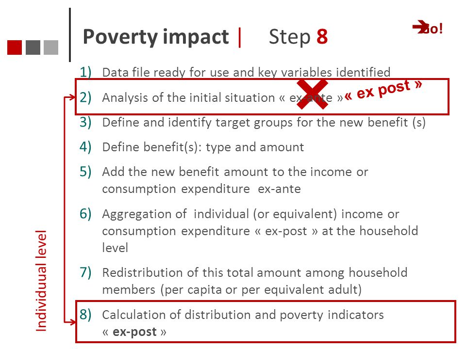 Poverty impact | Step 8 Go! « ex post » Individuual level