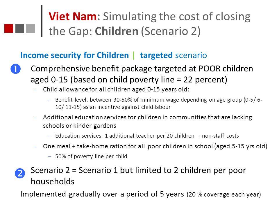 Viet Nam: Simulating the cost of closing the Gap: Children (Scenario 2)