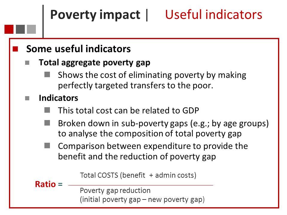 Poverty impact | Useful indicators
