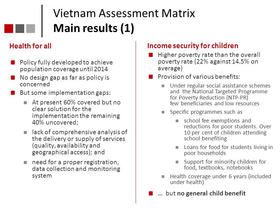 Vietnam Assessment Matrix Main results (1)