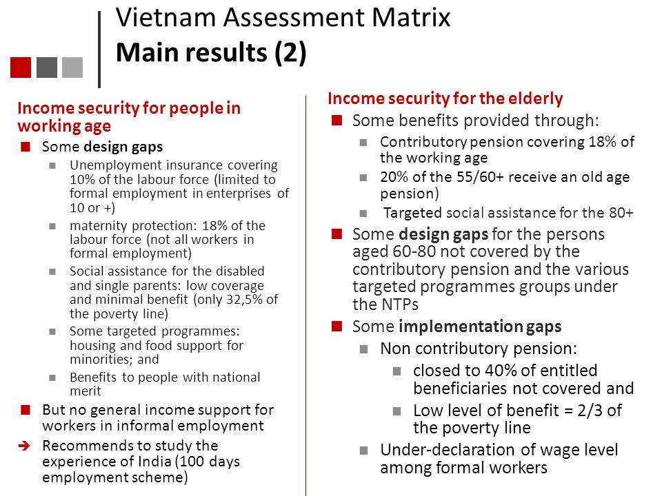 Vietnam Assessment Matrix Main results (2)