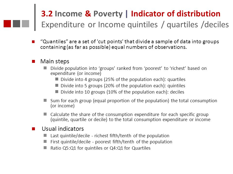 3.2 Income & Poverty | Indicator of distribution Expenditure or Income quintiles / quartiles /deciles