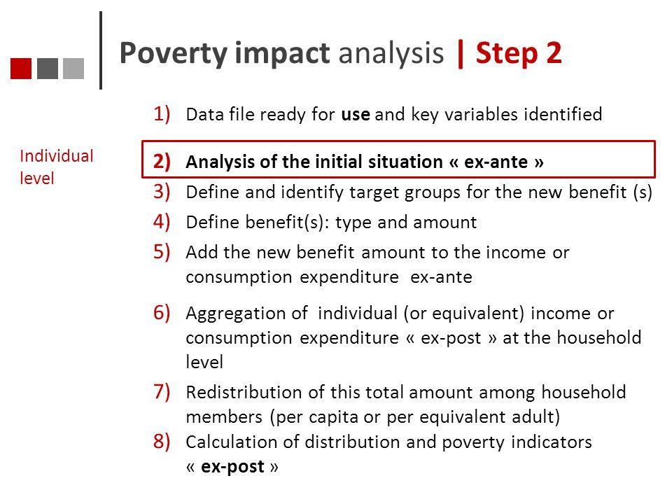 Poverty impact analysis | Step 2