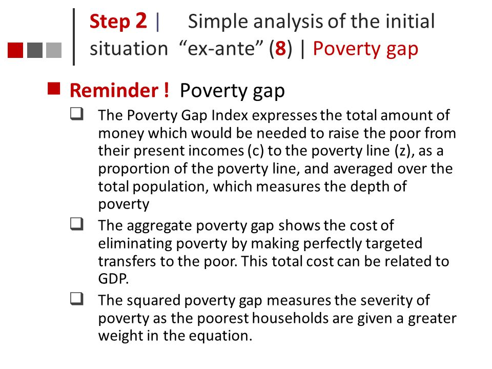 Step 2 | Simple analysis of the initial situation ex-ante (8) | Poverty gap