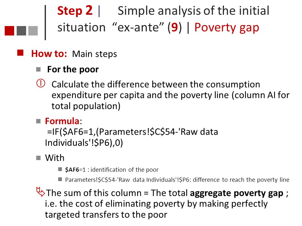 Step 2 | Simple analysis of the initial situation ex-ante (9) | Poverty gap