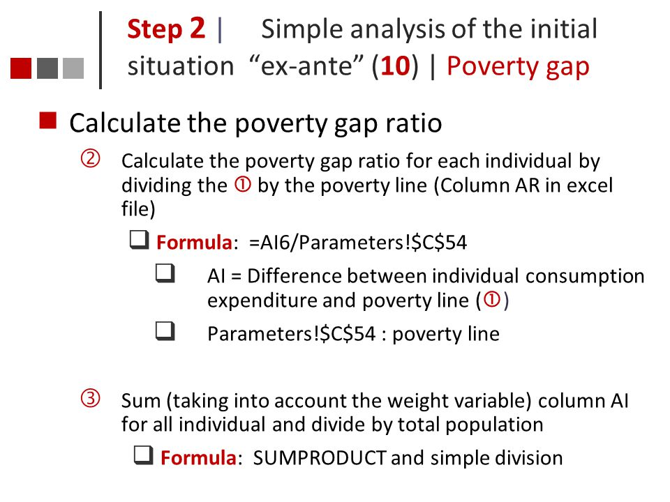 Calculate the poverty gap ratio