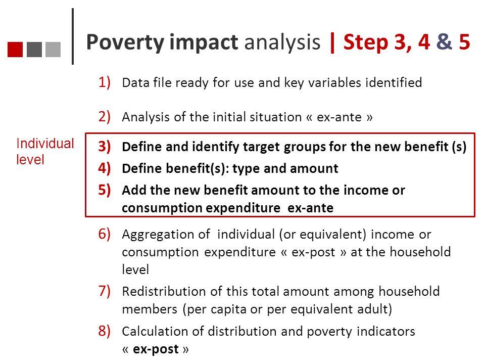 Poverty impact analysis | Step 3, 4 & 5