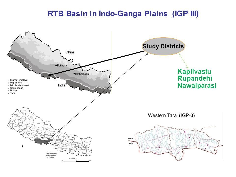 RTB Basin in Indo-Ganga Plains (IGP III)