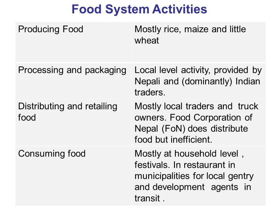 Food System Activities