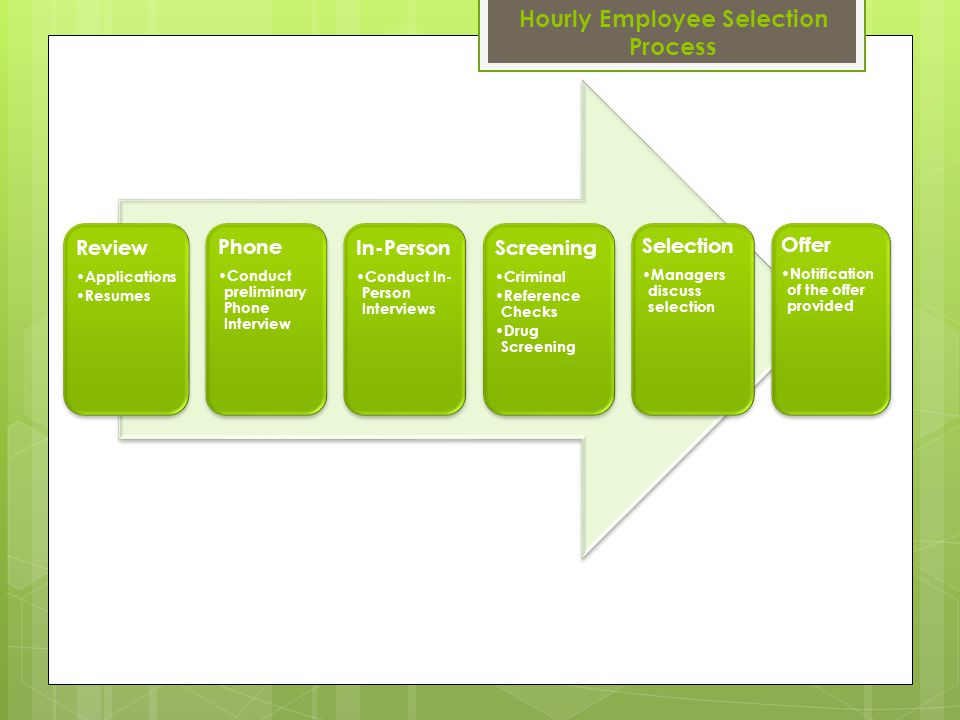 Hourly Employee Selection Process