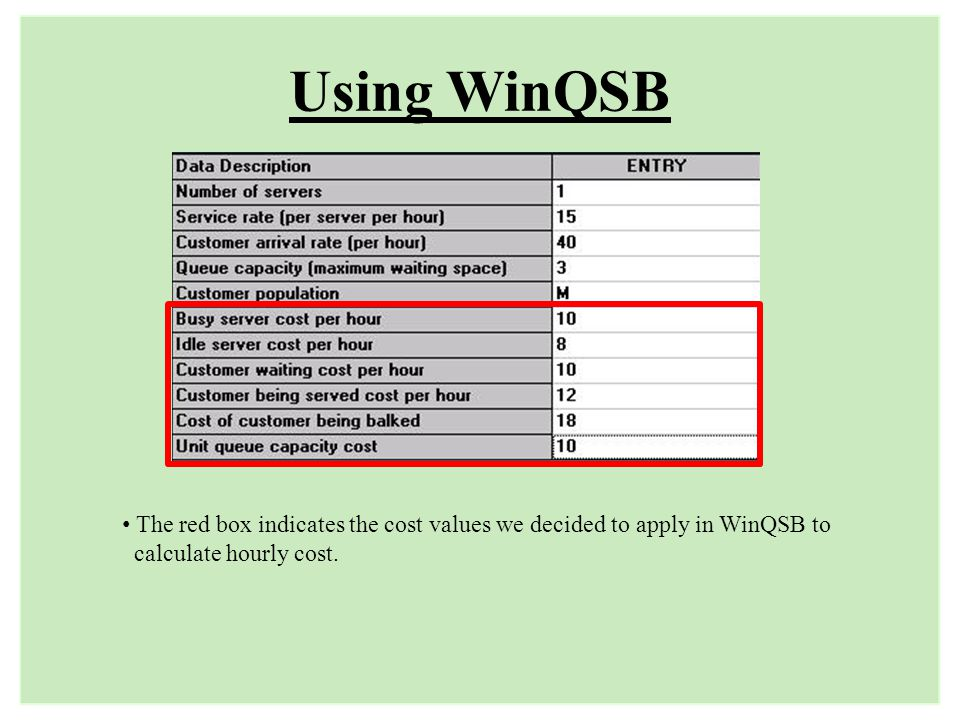 Using WinQSB The red box indicates the cost values we decided to apply in WinQSB to.