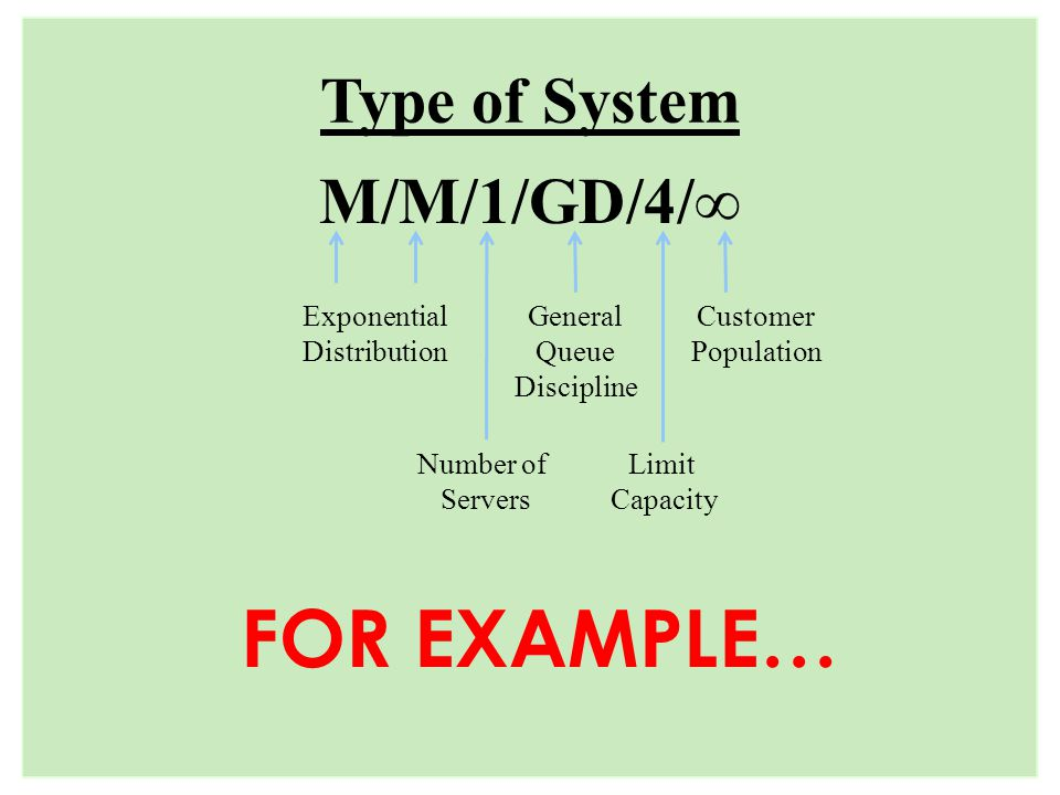 FOR EXAMPLE… Type of System M/M/1/GD/4/∞ Exponential Distribution