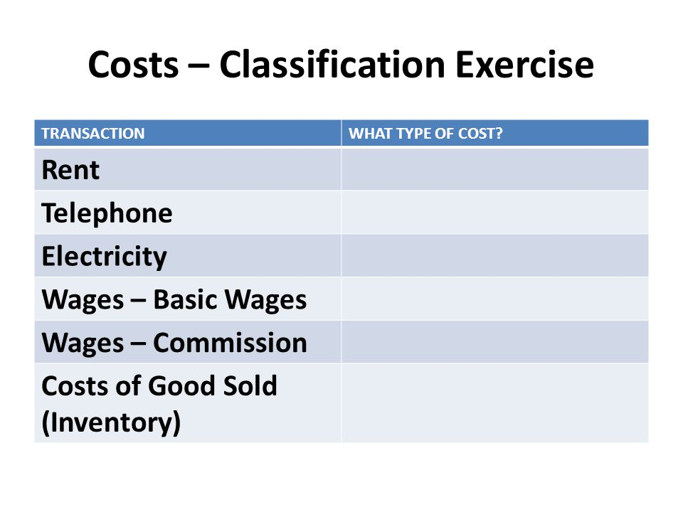 Costs – Classification Exercise