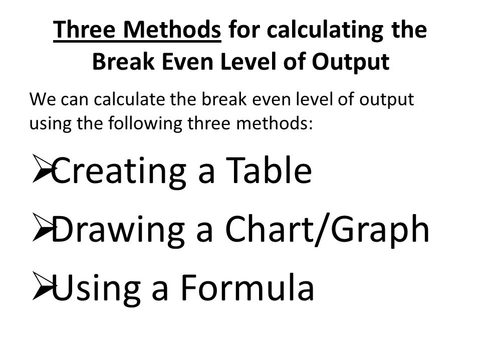Three Methods for calculating the Break Even Level of Output