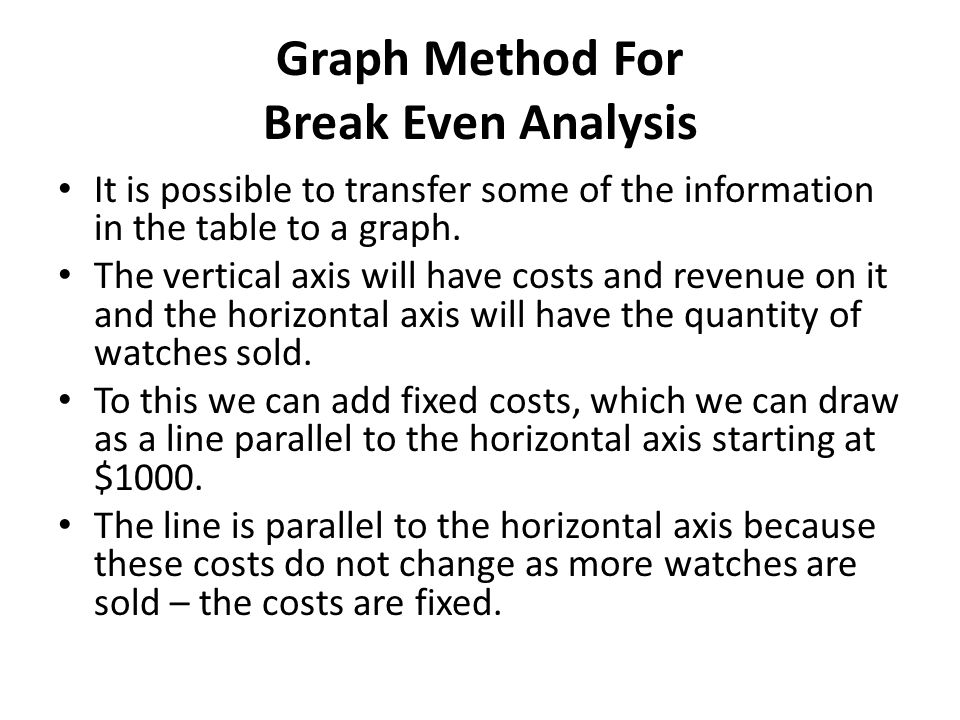 Graph Method For Break Even Analysis